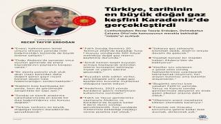 """Cumhurbaşkanı Erdoğan """"müjde""""yi açıkladı: (2)"""